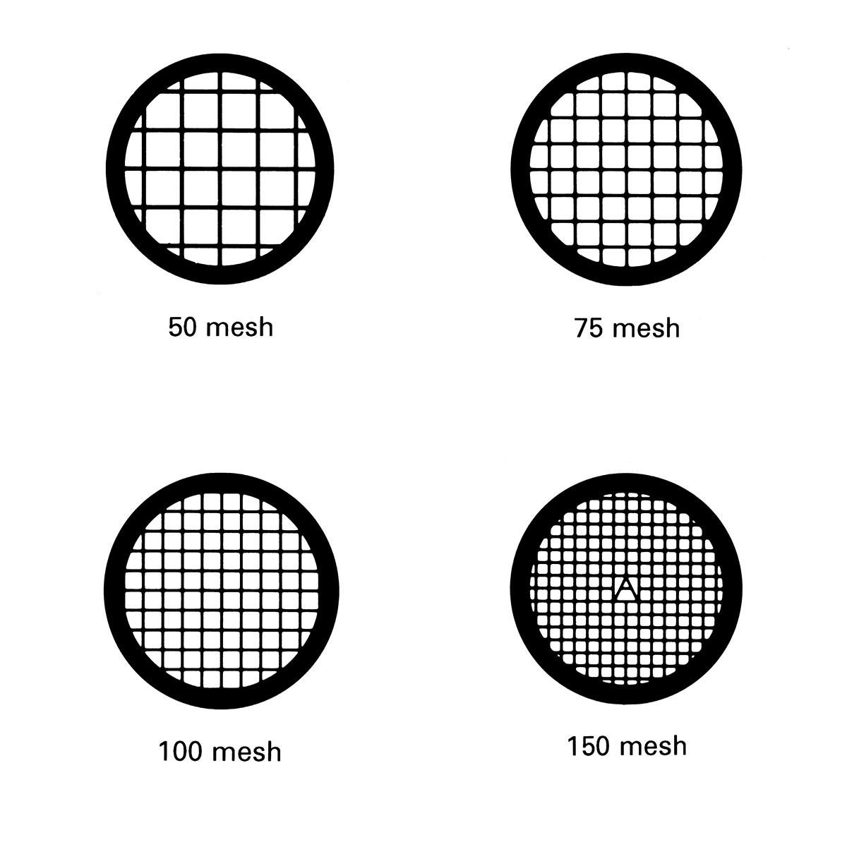 Ni材质方孔TEM镍网50目至600目 100个/盒